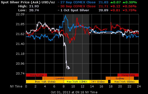 silver_3d_b_o_USD-1okt2013