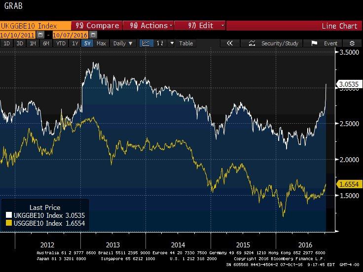 inflatieverwachting-vk