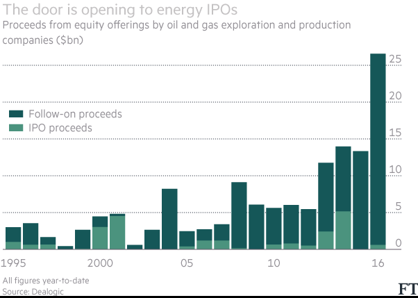 oil-sector-ipos-ft