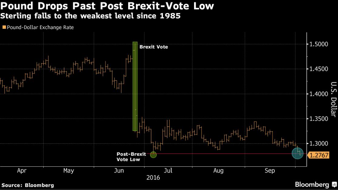 pound-brexit