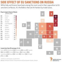 sanctions-europe-russia-teaser