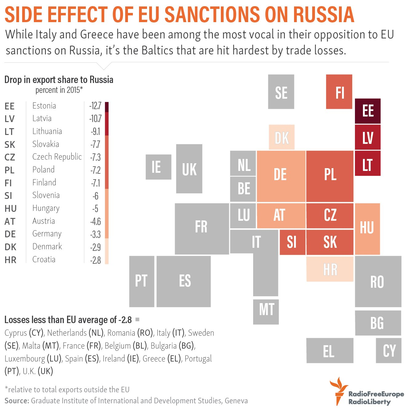 sanctions-europe-russia