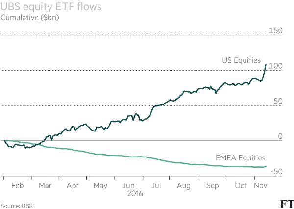 cumulative-etf-flows