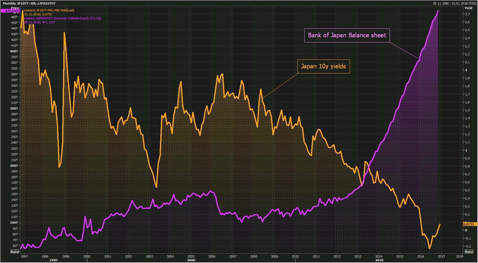 markets-versus-bankofjapan