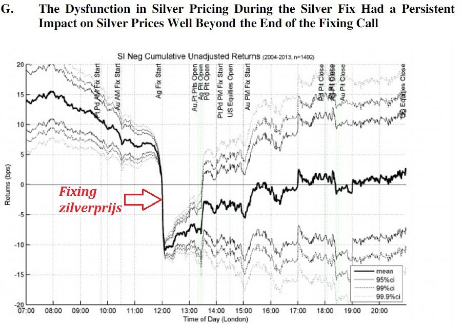 zilver-fixing-11
