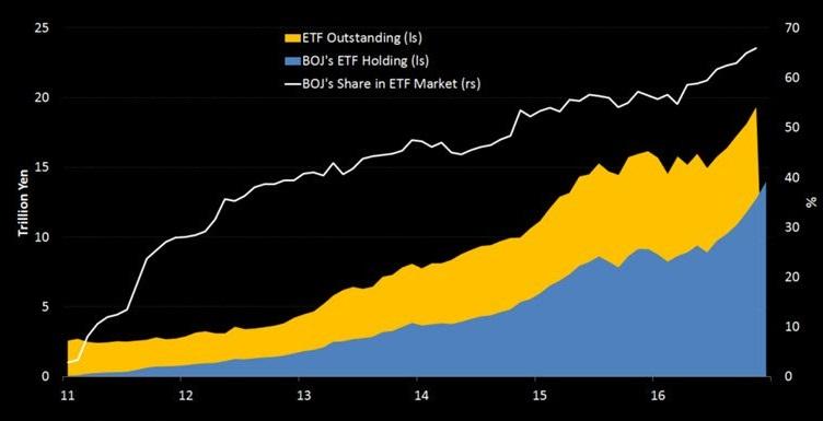 japan-etf-holdings