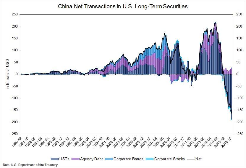 us-treasury-holdings