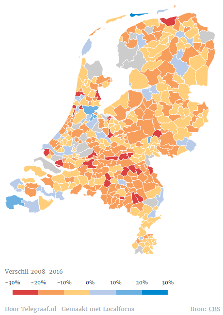 huizenprijzen-sinds-2008