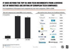 tech-industries