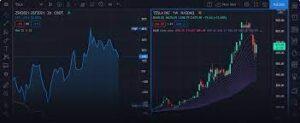 Tradingview daytrading tools